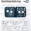 Travel Easy USB, Network, and Multimedia Cable Pack