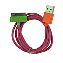 Sync and Charging Cable for iPhone, iPad and iPod (100cm/Pink Cable with Colorful Connectors)