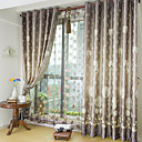 (Two Panels) Jacquard Dandelion Polyester Energy Saving Curtains